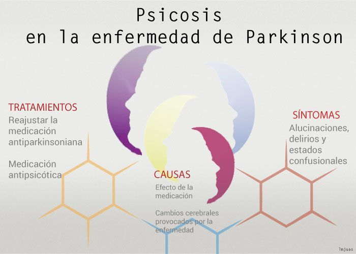 psicosis1